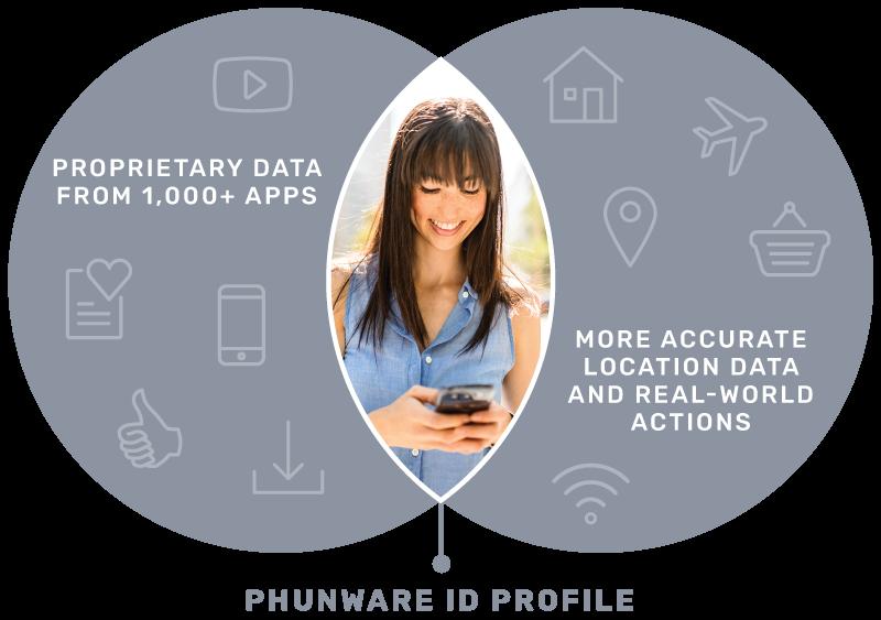 engagement-customer-profile