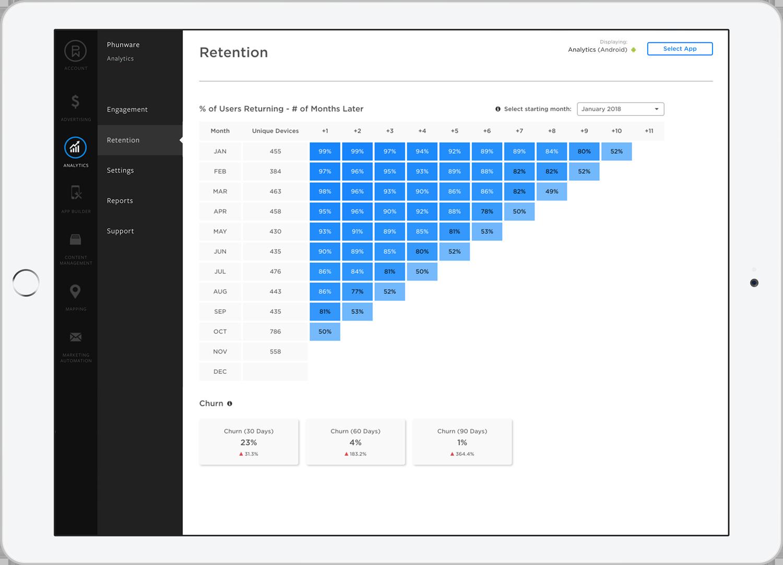 platform-analytics-retention