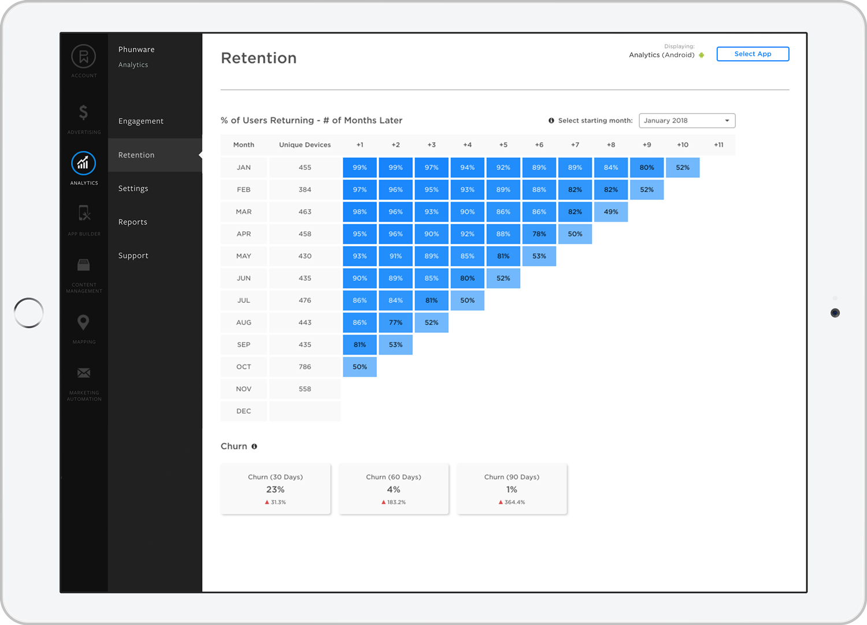 analytics-retention
